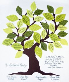 Pin for Later: 7 Simple Ways to Teach Kids About Their Heritage Create a Family Tree