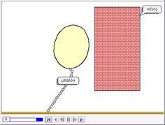 Φυσική - Γυμνάσιο Μαρκόπουλου: Μπαλόνι και Τοίχος Kindergarten Worksheets, Blog, Blogging