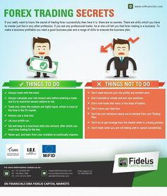 Forex Trading Secrets - If you really want to know the secret of trading forex successfully then here it is: there are no secrets. There are skills which you have to master just like in any other profession. If you ask any he or sh FOREX-Trading on Forex Trading Basics, Learn Forex Trading, Forex Trading System, Forex Trading Strategies, Forex Strategies, Best Business Plan, Business Planning, Business Management, Chandeliers Japonais