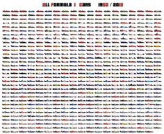 All Formula 1 cars 1950 - 2007 (click the image) Images Wallpaper, Wallpapers, Formula 1 Car, Motosport, Ferrari F1, Indy Cars, F1 Racing, First Car, Grand Prix