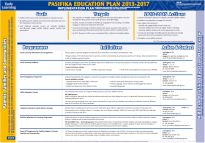 Pasifika Education Plan / Home - Pasifika
