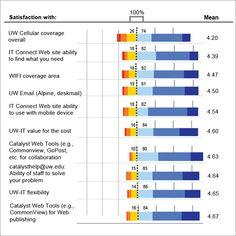 gartner it key metrics data 2017 pdf