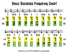 Recorder Fingering Chart to download!