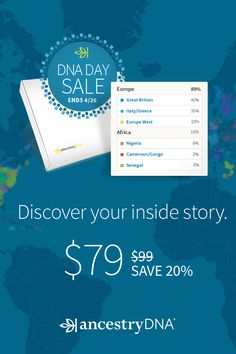 Save 20%. AncestryDNA is now just $79 in honor of DNA Day.