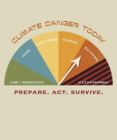 Climate change is real. The danger is real. Prepare. Act. Survive. Climate Change, High Low, My Design, Acting, Environment, Survival, Environmental Psychology