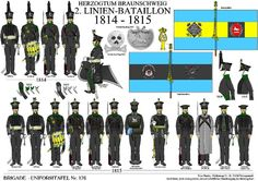 Brunswick 2nd Line Infantry 1814-15