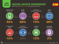 Los smartphones cambian la forma en que se relacionan los clientes con los restaurantes http://blgs.co/3SF0N3