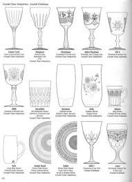 Image result for waterford crystal wine glasses patterns