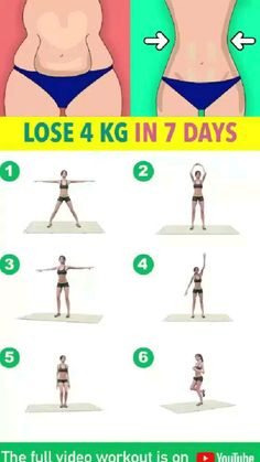 Morning Ab Workouts, 7 Day Workout, Full Body Gym Workout, Back Fat Workout, Band Workout, Slim Waist Workout, Flat Belly Workout, Gym Workout Videos, Abs Workout Routines