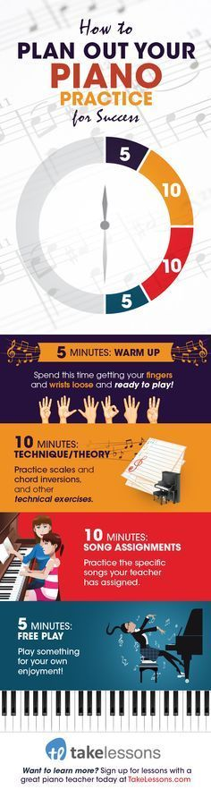 Infographic: How to Practice Piano for Your Best Results: http://takelessons.com/blog/how-to-plan-out-piano-practice-z06?utm_source=social&utm_medium=blog&utm_campaign=pinterest #learnpiano