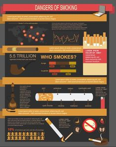 Dangers of smoking infographic vector 04 - WeLoveSoLo Anti Smoking Poster, File Format, Sewing Techniques, Vector Free, Pdf, Study, Smoke, Icons, School