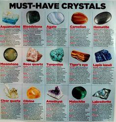 Must haves: Aquamarine, Bloodstone, Agate, Carnelian, Hematite, Moonstone, RoseQuartz, Turquoise, TigersEye, LapisLazuli, ClearQuartz, Citrine, Amethyst, Malachite, & Labradorite Crystals
