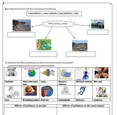 In this worksheet the student identify the different types of pollution, then identify their effects on people and on the environment. Then, answer the questions to small texts, each text de Worksheets For Grade 3, Social Studies Worksheets, Science Worksheets, Kindergarten Worksheets, Senses Activities, Class Activities, English Primary School, Grade 3 Science, Science Experiments Kids