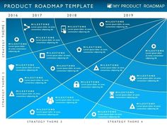 Free Product Development Roadmap Template Of Four Phase Product Strategy Timeline Roadmap Powerpoint Management Development, Leadership Development, Sistema Solar, Technology Roadmap, Strategic Roadmap, Powerpoint Icon, Fourth Phase, Portfolio Management, Change Management