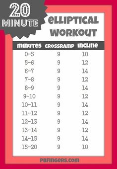 20 minute Elliptical Workout - I have to do this. My elliptical hasn't been used in over a year. Shame on me! :(