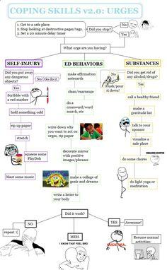 Self injury coping skills
