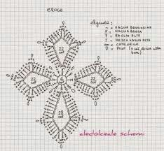 선물로 좋은 뜨개 묵주와 십자가 : 네이버 블로그 Crochet Cross, Filet Crochet, Crochet Motif, Crochet Lace, Diy Crochet Flowers, Crochet Flower Patterns, Crochet Christmas Ornaments, Crochet Snowflakes, Crochet Bookmarks