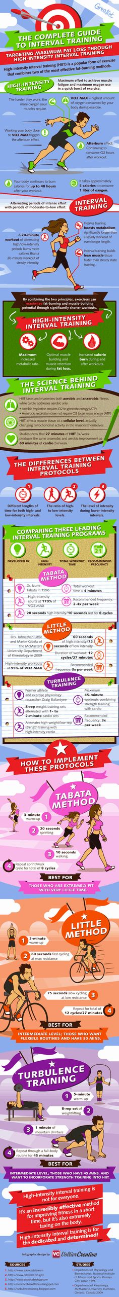 How To Do Interval Training