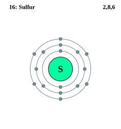 Bharat jassal bharatjassal1 on pinterest atom diagrams sulfur atom ccuart Choice Image