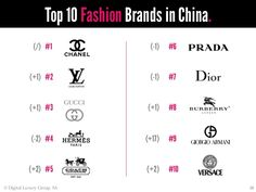 luxury fashion brands - Google Search
