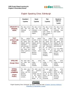 """This document is a rubric created for the OER """"Edinburgh"""" that makes part of the EDIA project Rubrics For Projects, Project Rubric, Project Based Learning, Secondary School, First Grade, Musical, Edinburgh, Assessment, Cities"""