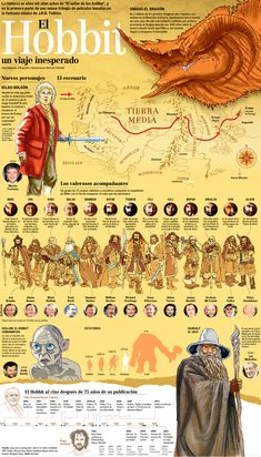 Hobbit movie infographic