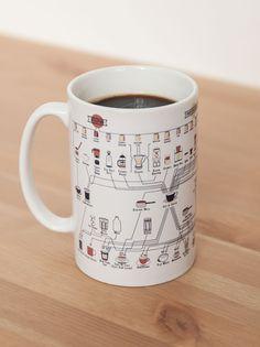 Pop Chart Lab --> Design + Data = Delight --> The Compendious Coffee Chart Coffee Mug