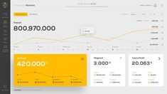 Time for some new UX & UI inspiration from modern web and mobile projects. A mix of beautiful UX patterns, meticulously created components and well balanced layouts that hopefully will inspire you… Dashboard Ui, Dashboard Design, Dashboard Reports, Dashboard Examples, Digital Dashboard, Gui Interface, User Interface Design, Ui Ux Design, Flat Design