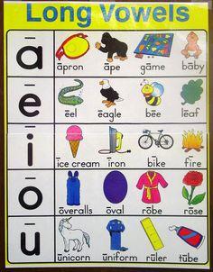 Long Vowels - Kids A - Teacher Ackie