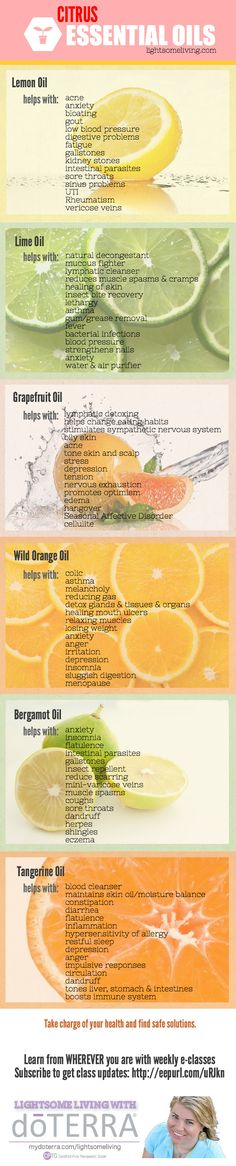 I use Lemon in my water, Lime in my office diffuser and Wild Orange in my car diffuser. Love my citrus oils!