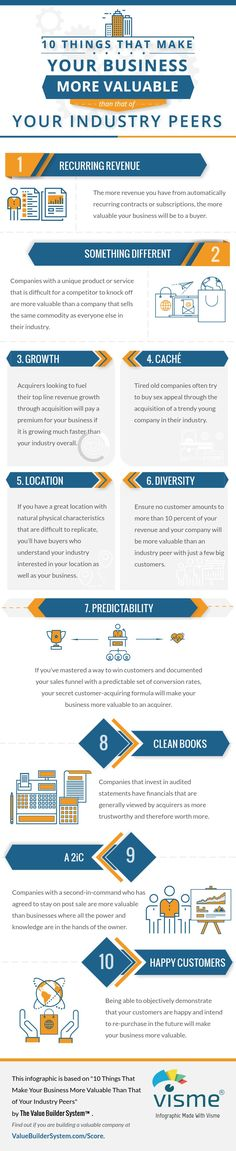 10 Things That Make Your Business More Valuable Than That of Your Industry Peers [Infographic]