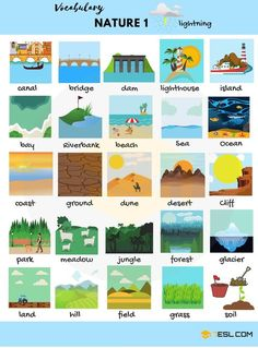 Nature Words: Useful Nature Vocabulary In English Nature words! List of useful nature vocabulary words with pictures and examples. For many people nature is a favourite topic to discuss, this could be for reaso English Verbs, Learn English Grammar, English Writing Skills, Learn English Words, English Lessons, French Lessons, Spanish Lessons, Learning English For Kids, Kids English