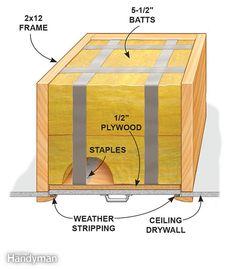 Attic scuttle insulation details  sc 1 st  Pinterest & EZ E-Z Hatch Attic Access Scuttle Door MEETS NEW ENERGY CODES IRC ...