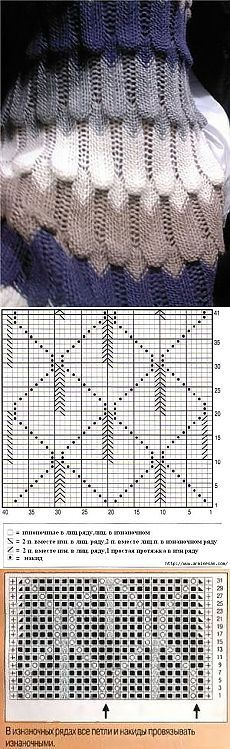 """НЕОБЫЧАЙНО КРАСИВЫЙ УЗОР СПИЦАМИ [ """"Extraordinarily beautiful patterns - pinned elsewhere here but w/o the chart."""", """"knitted feathers, should be able to figure out pattern with diagram and pictures. Knitting Stiches, Knitting Charts, Lace Knitting, Crochet Stitches, Knitting Machine, Crochet Lace, Knit Patterns, Stitch Patterns, Knitting Patterns Free"""
