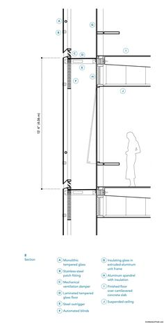 ArchitectureWeek Image - Behnisch Double-Wall Facade