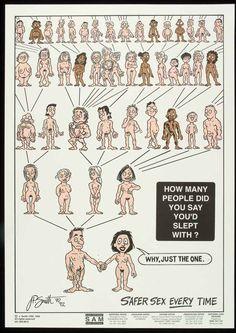 Социальные плакаты по профилактике ВИЧ