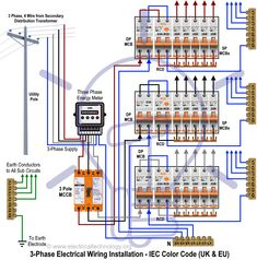 Photo Of 3 Phase Wiring Diagram For House Home A 3 Phase House Wiring Diagram A Three Phase Electrical Wiring Installation In Home Nec Iec Electrical Switch Wiring, Electrical Wiring Colours, Electrical Circuit Diagram, Electrical Fittings, Electrical Work, Electrical Engineering Books, Electrical Projects, Electrical Installation, Electronic Engineering