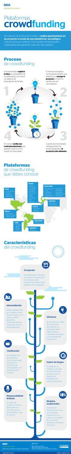 Plataformas de crowdfunding #infografia #infographic #entrepreneurship
