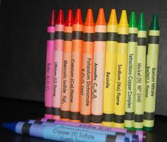 Chemistry Crayon Labels - set of 120 by Queinteresante #Caryon_Labels