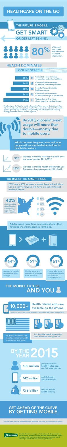 ignore health mobile marketing  If you do, you'll miss out.    By Jessica Levco | Posted: November 15, 2012