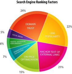 11 Growth-Hacking Tactics That Require Zero Technical Skills