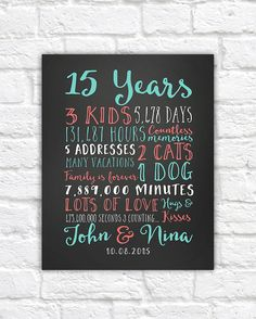 Wedding Anniversary Gifts, Paper, Canvas, 15 Year Anniversary, 15th Anniversary, 10 year, 20 year, 2 Year Anniversary Gift for Men, Women