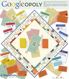 Googleopoly #google #seo #serp