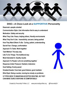 """Here is a detailed look at the """"S"""" personality type! www.personalityprofiles.org"""