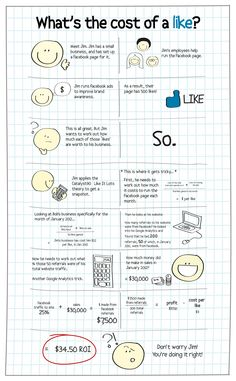Whats the cost of a 'Like' Infographic Examples, Smarty Pants, New Today, Have Time, Web Development, Digital Marketing, Innovation, Info Graphics, Social Media