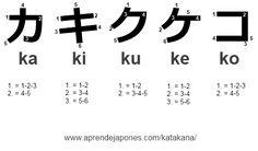 Katakana básicos - ka ki ku ke ko