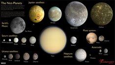 Aurinkokuntamme painovoiman pyöristämät kappaleet, jotka eivät ole planeettoja … ja joiden luona on käynyt luotain.
