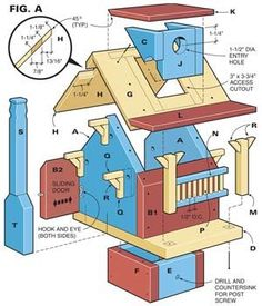 free birdhouse plans, since the kiddo keeps begging me to build one. #birdhouseplans