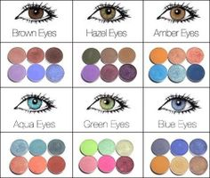 Find out which shade you should be wearing <3 #Shop our range of #eyeshadows here : http://www.beautiesfactory.co.uk/small-eyeshadows.html