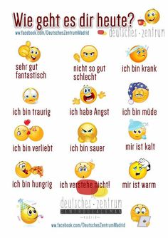 German vocabulary - How are you feeling today?